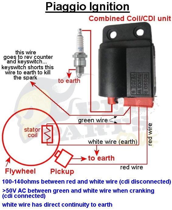 Attachment on Electronic Spark Control Module Diagram