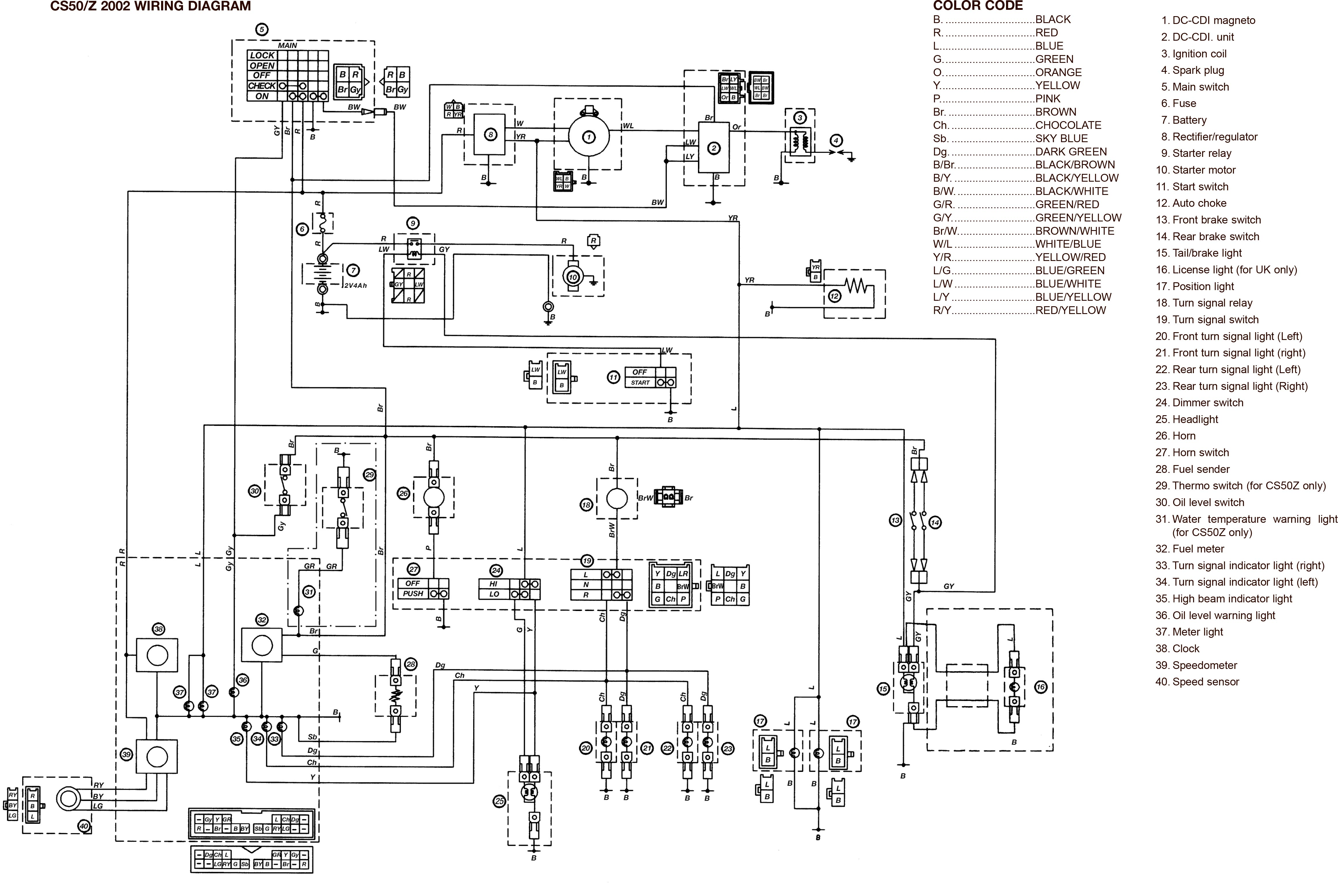 Wiring Diagram For 50cc Moped And Engine Verucci Scooter Additionally Kazuma 150cc Likewise Carb Hose