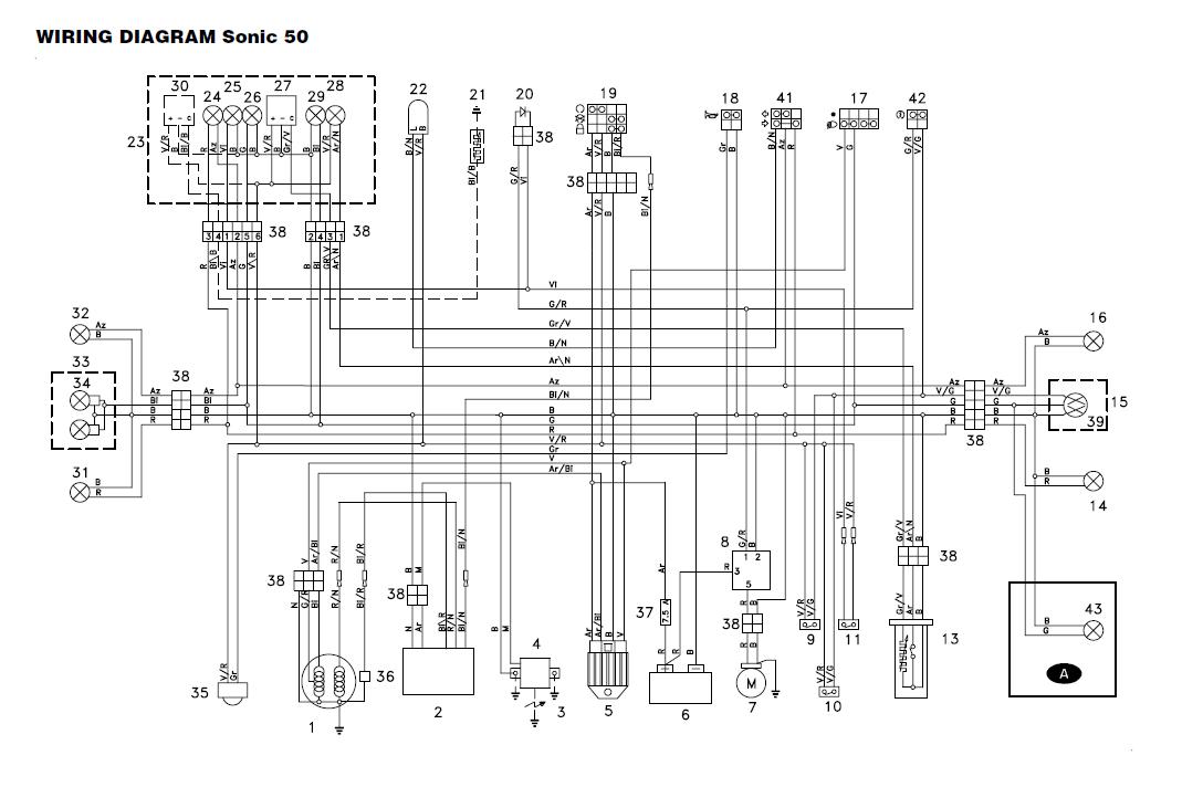 El diagram til Sonic.